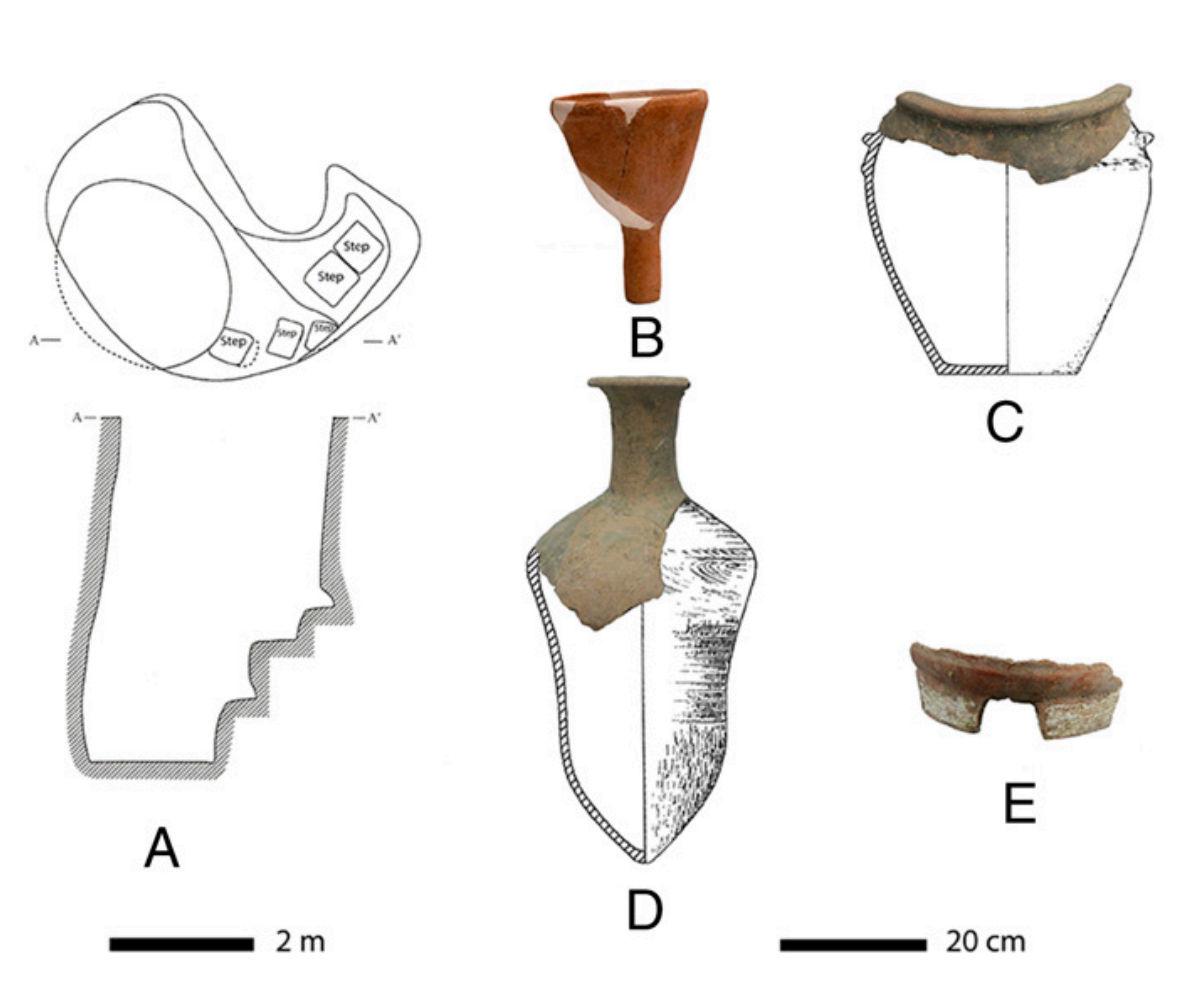 Древние керамические сосуды для приготовления пива
