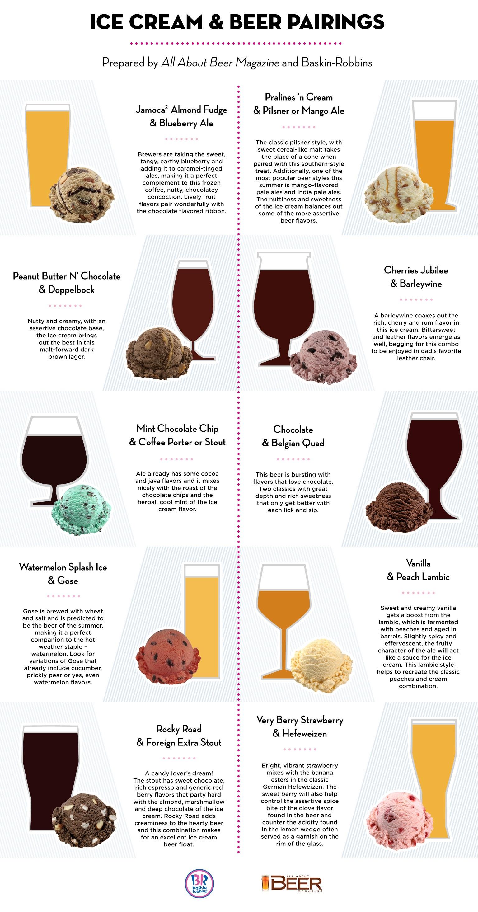 Сочетание пива и мороженого