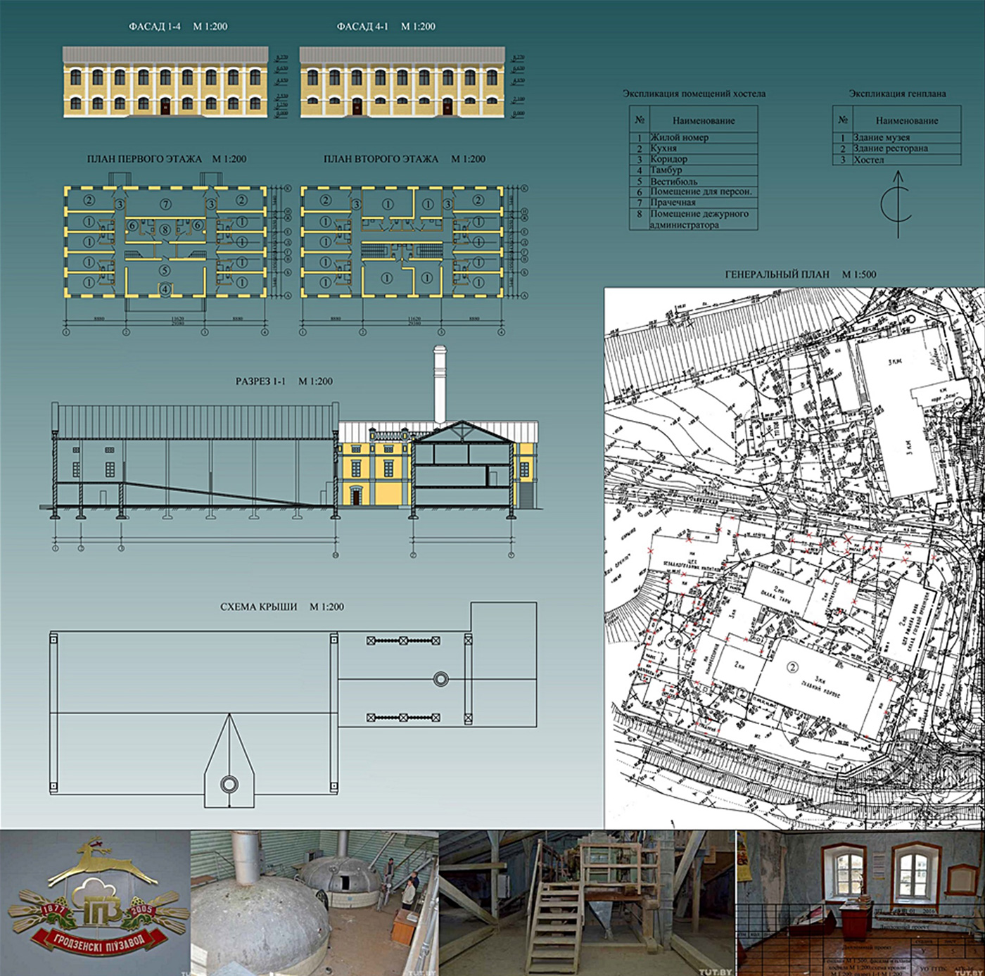 Проект реставрации Гродненского пивзавода. Автор: Артём Бубен