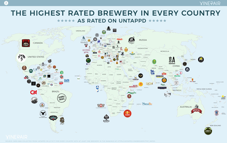 Лучшие пивоварни стран мира по версии Untappd