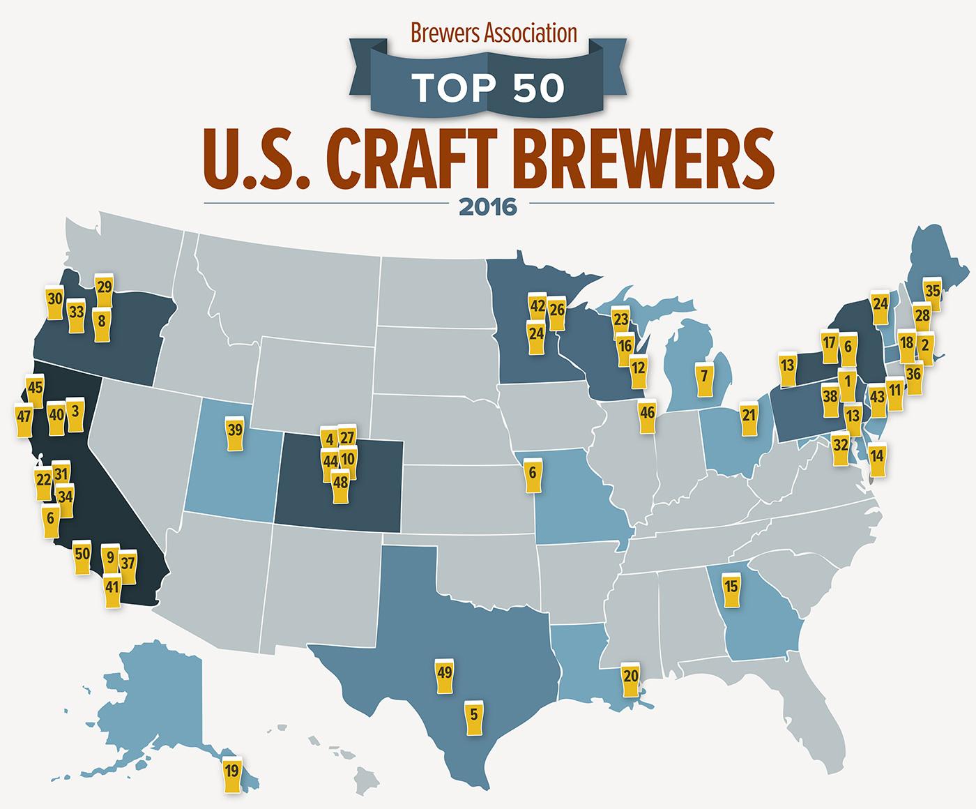Топ-50 пивоварен США по итогам 2016 года