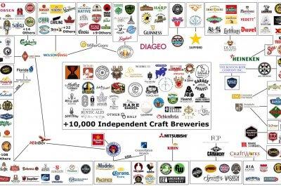 Настоящие владельцы крафтовых пивоварен