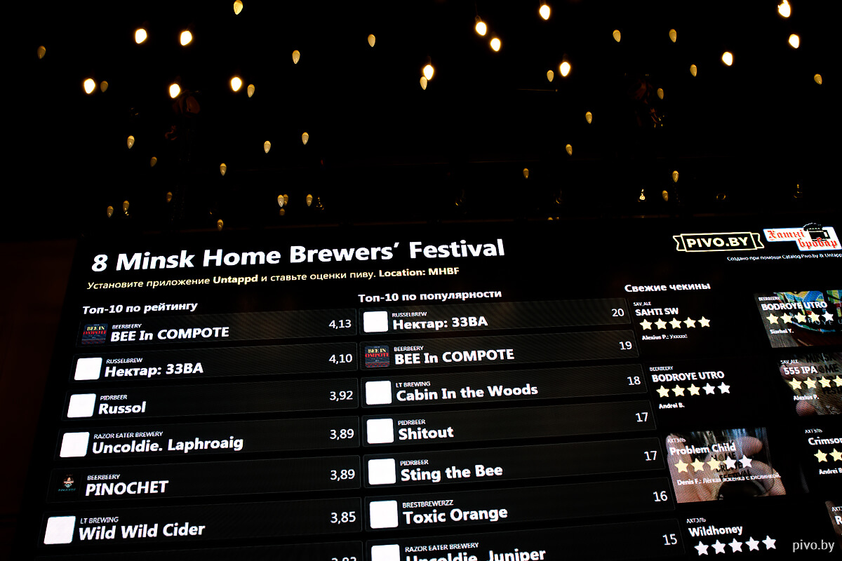 8 Minsk Home Brewers' Festival