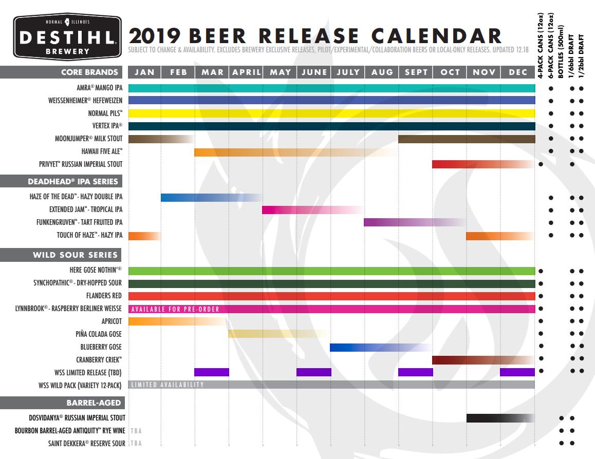 2019 Beer Release Roundup